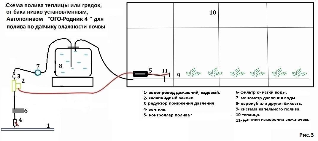 """Применение продукции """"ОГО-Родник"""""""
